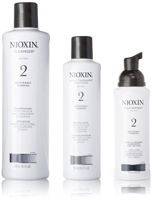 nioxin system 2 review