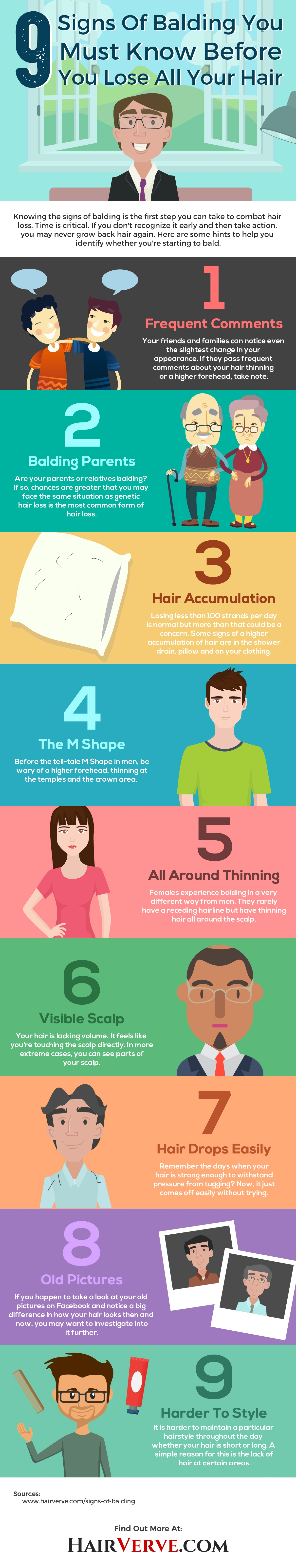 signs of balding infographic